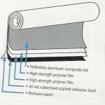 Diagram of Peel and Seal with 40 mil rubberized asphalt adhesive - the release paper- the high-strength polymer film and more