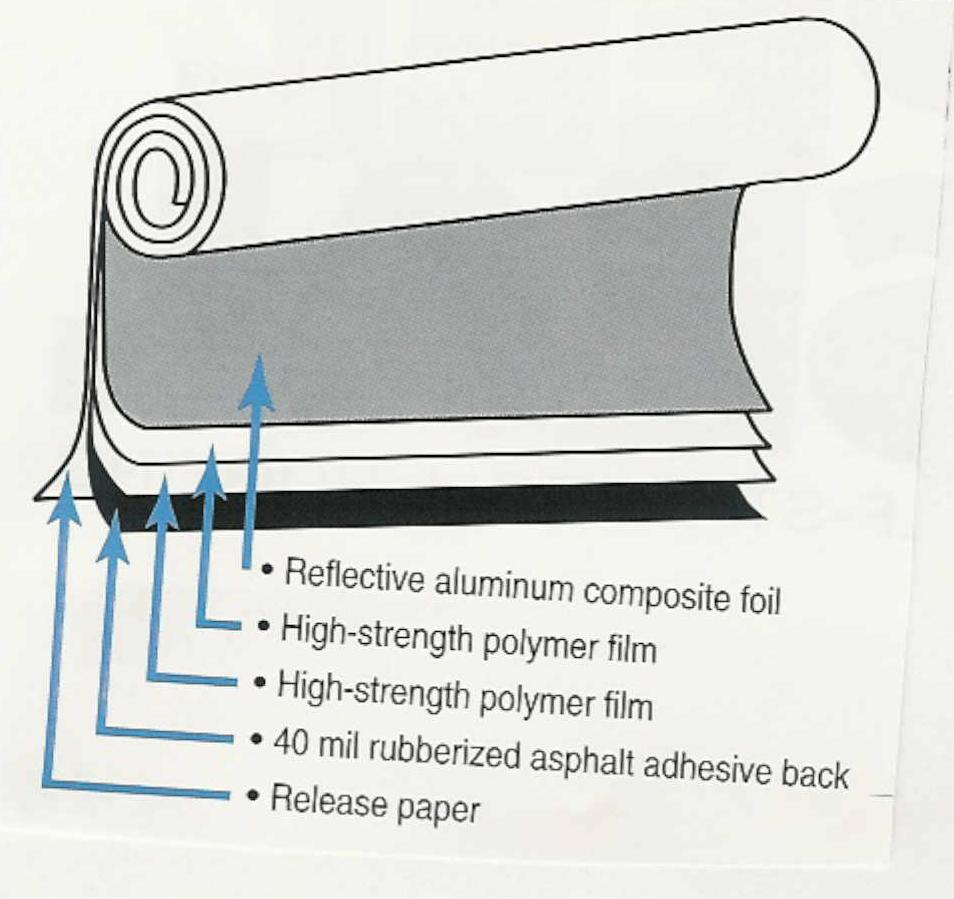 Diagram Of Peel And Seal With 40 Mil Rubberized Asphalt Adhesive   The  Release Paper