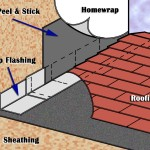 Sealing Structural Penetrations at Roof Wall Intersections